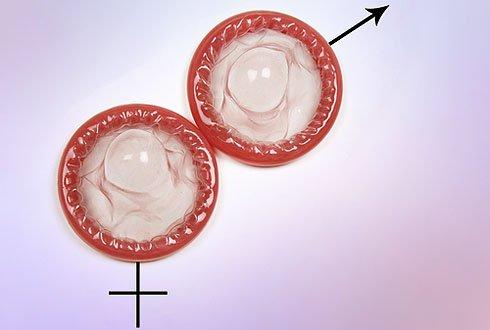 Аллергия на презервативы из латекса