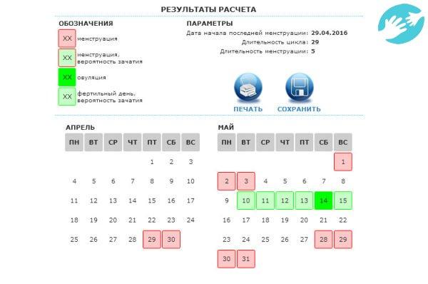 Календарь овуляции для зачатия ребенка