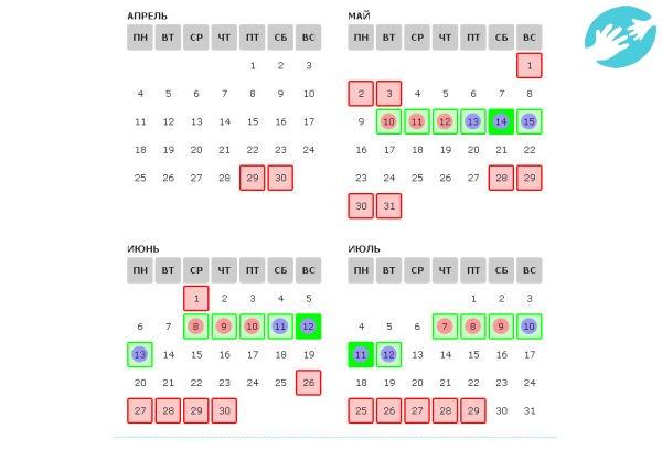 Календарь овуляции с прогнозом пола ребенка