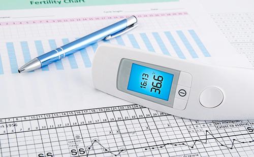 Термометр и ручка на графике