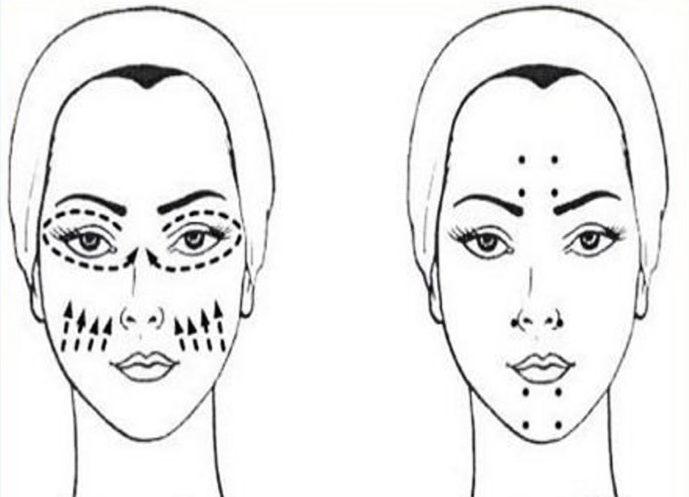 Точечная стимуляция лица