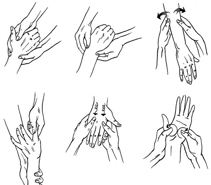 Стимулирующий массаж кисти