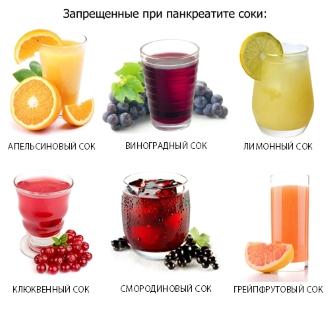 Некоторые виды натуральных напитков с повышенным содержанием витаминов при панкреатите представляют повышенную опасность.